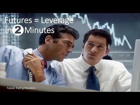 Futures = Leverage - In 2 Minutes