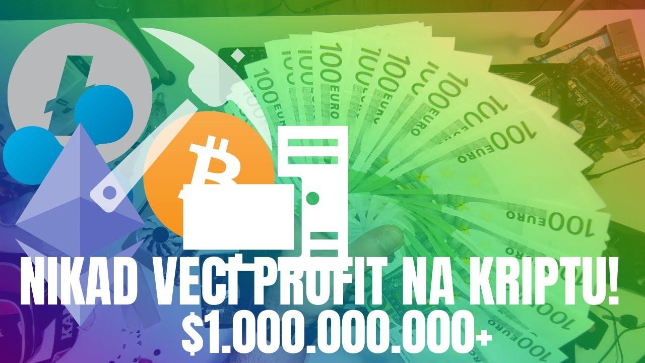 Navedeno povjerenje za ulaganje u bitcoin