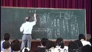 第96回国語教壇修養会 教式の話 笠原昭司先生
