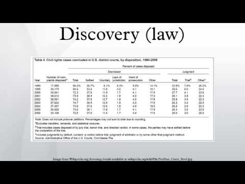 Discovery (law)