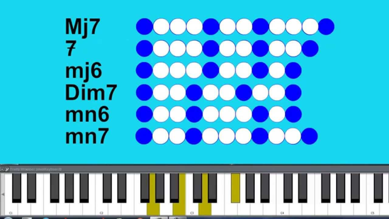 Piano chords for animated piano cheat sheet youtube piano chords for animated piano cheat sheet hexwebz Choice Image