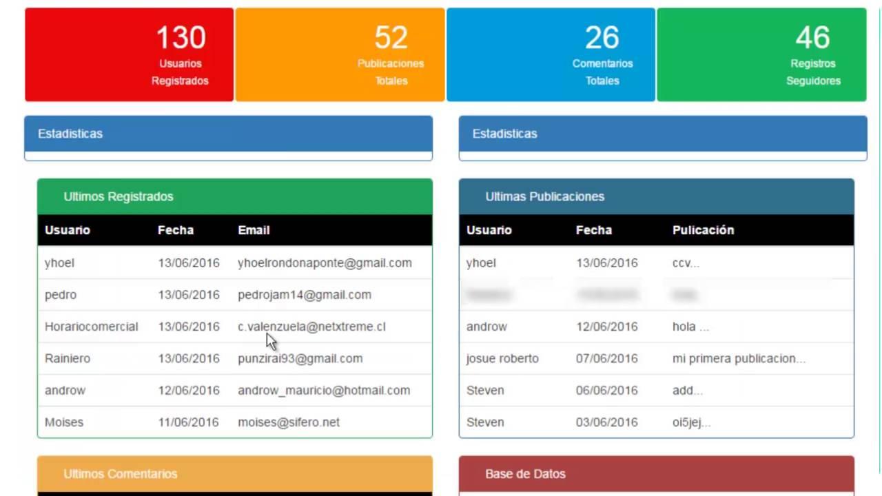 Sistema de Administración de Usuarios v3 - PHP,PDO, MySQL, JQuery ...
