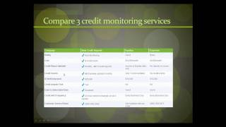 Compare credit monitoring services