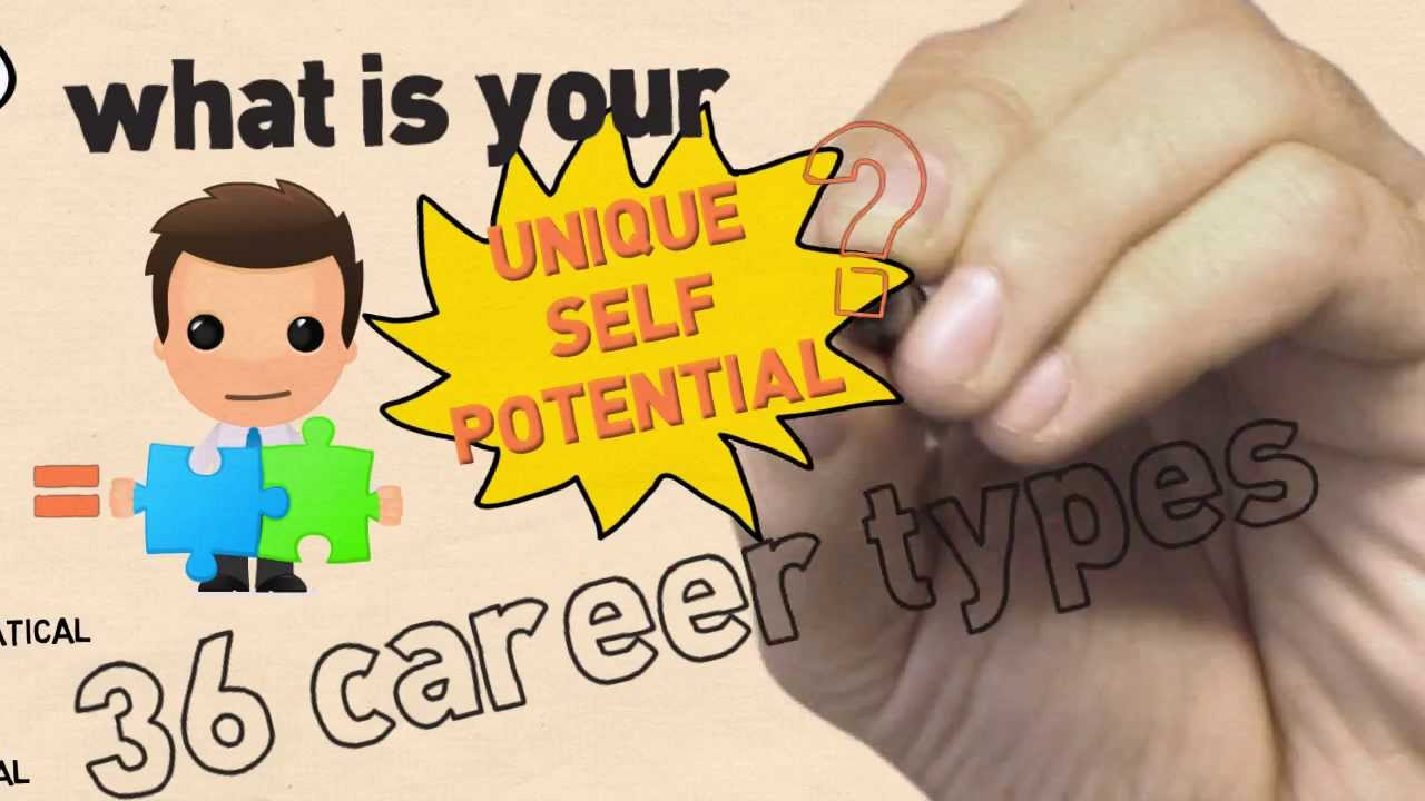 what is the career strengths interests skills what is the career strengths interests skills