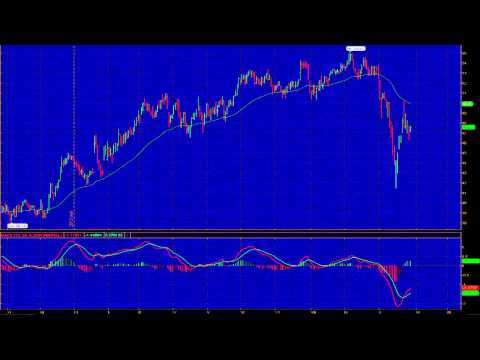 The Dow Chemical Company (DOW) Technical Flash 28. 10. 2014