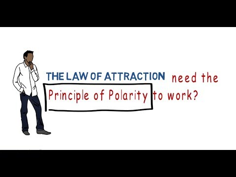 THE LAW OF ATTRACTION -  Manifest Fast with the Principle of Polarity