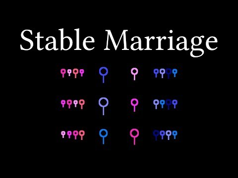 The Stable Marriage Problem (Gale-Shapley Algorithm)
