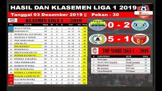 Hasil Liga 1 Tadi Malam   Hasil Persib Bandung Vs Persela Lamongan 03 Desember 2019