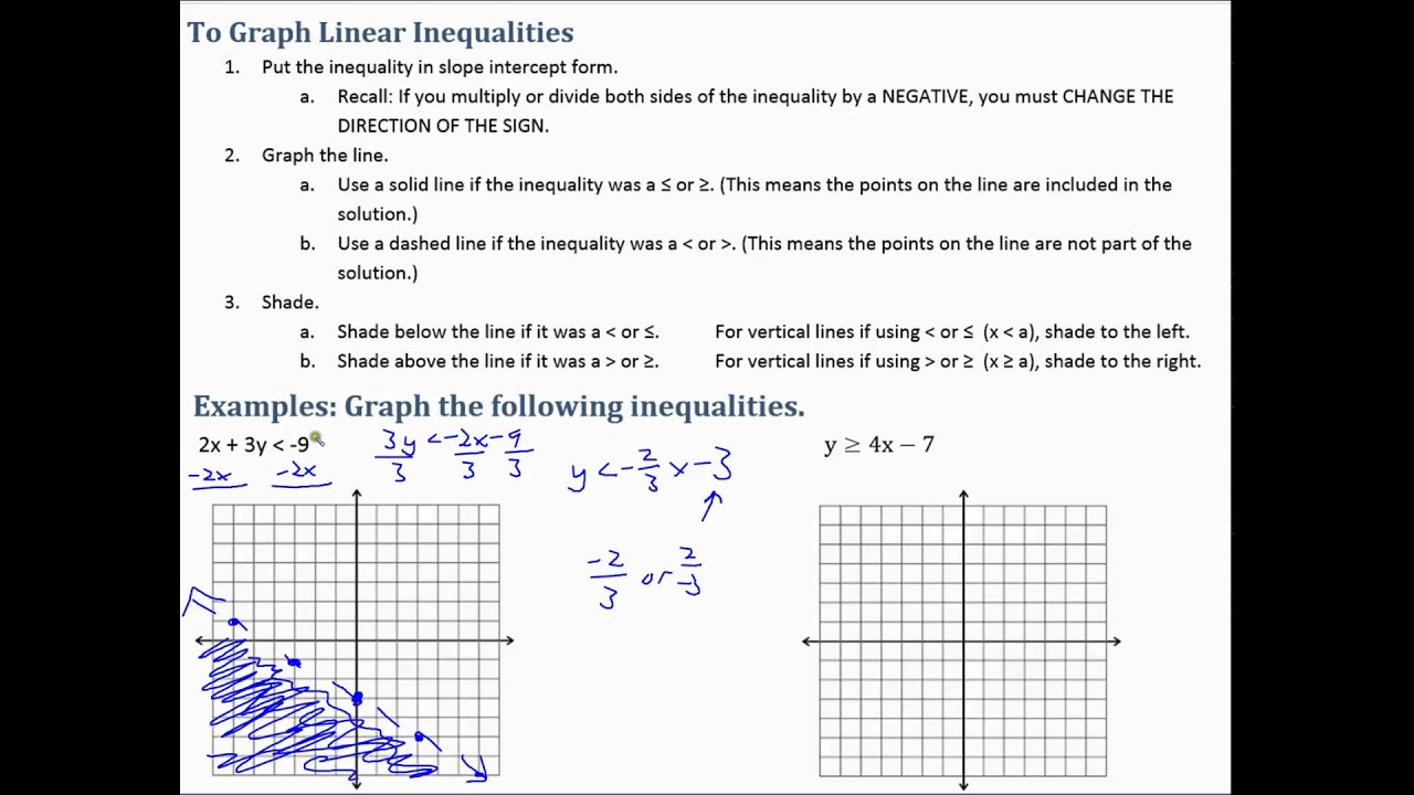 Algebra 1 lesson 67 graphing linear inequalities youtube algebra 1 lesson 67 graphing linear inequalities falaconquin