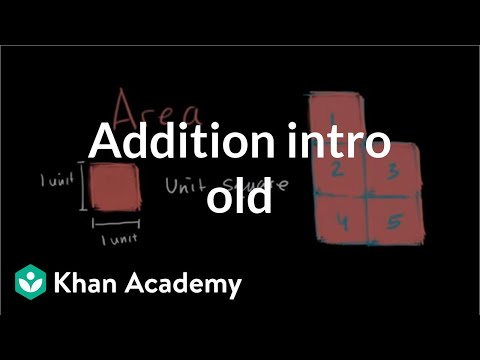 Introduction To Area And Unit Squares | Measurement | Pre-Algebra | Khan Academy
