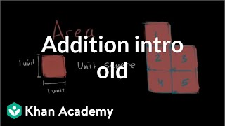 Introduction To Area And Unit Squares   Measurement   Pre-Algebra   Khan Academy