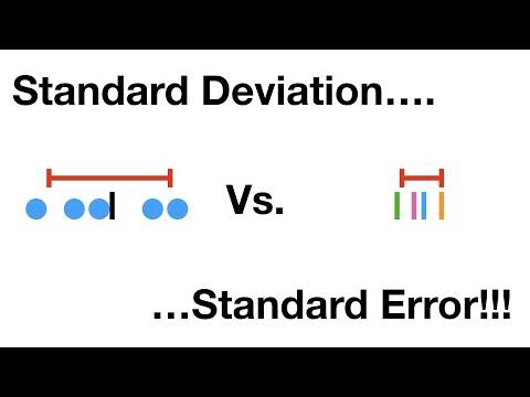 StatQuickie: Standard Deviation vs Standard Error