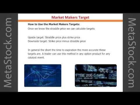 Secrets of a Market Maker No One Else Will Share...