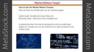 Secrets of a Market Maker No One Else Will Share...