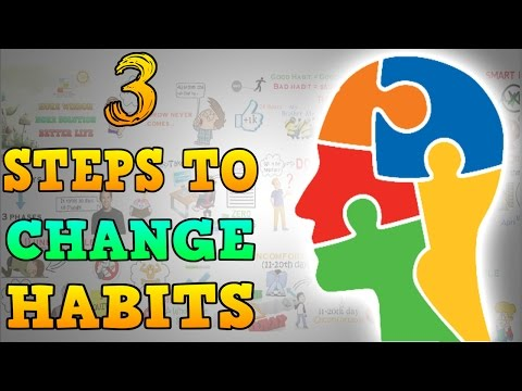 HOW TO MAKE OR BREAK HABITS - Motivational Video in HINDI – The Miracle Morning summary