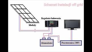 Fotowoltaika elektrownia ,słoneczna, jak podłączyć panele i regulator off grid?