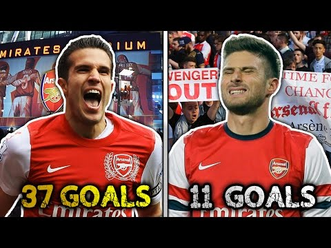 Footballers Who Are Impossible To Replace XI!