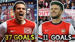 footballers who are impossible to replace xi