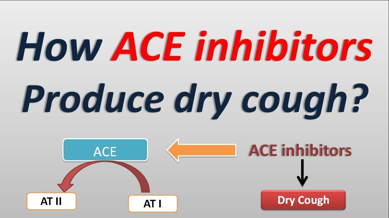 ace inhibitors mechanism of action pdf
