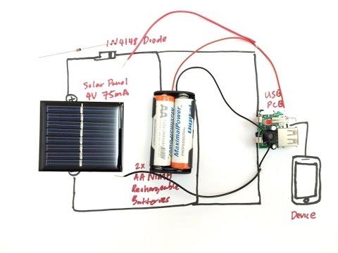 Green Lab : DIY solar usb charger - YouTube