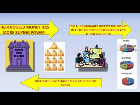 WHAT IS MUTUAL FUND: Mutual Funds In Philippines