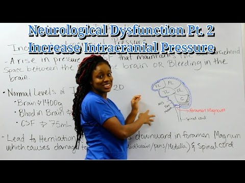 Medical Surgical Neurological System: Increase Intracranial Pressure