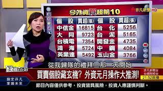 【錢線百分百】20171229-4