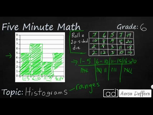 6th Grade Math - Representing Numeric Data