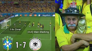 How Germany Destroyed Brazil s World Cup Dreams Brazil vs Germany 1 7 Tactical Analysis
