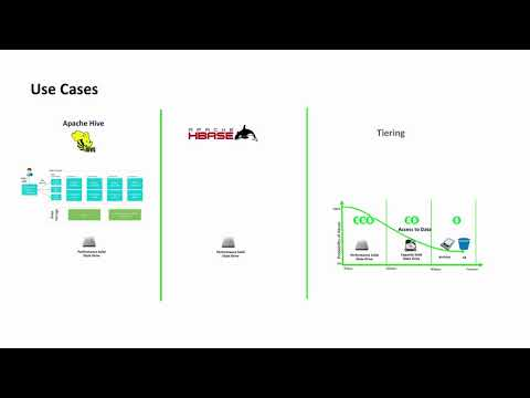 How to use flash drives with Apache Hadoop 3 x: Real world