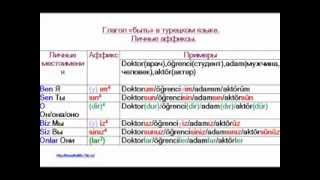 Турецкие числа. Видео уроки. Урок 7. Turkish lessons online. Lesson 7