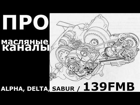 каналы двигателя)