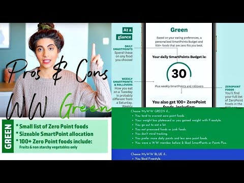 My WW Green Plan PROS & CONS | Natasha Summar