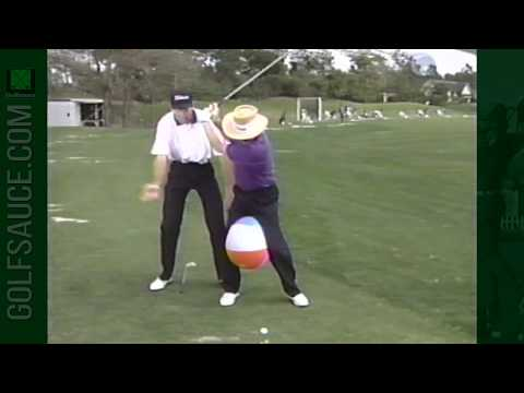 Correct Body Movement In The Golf Swing