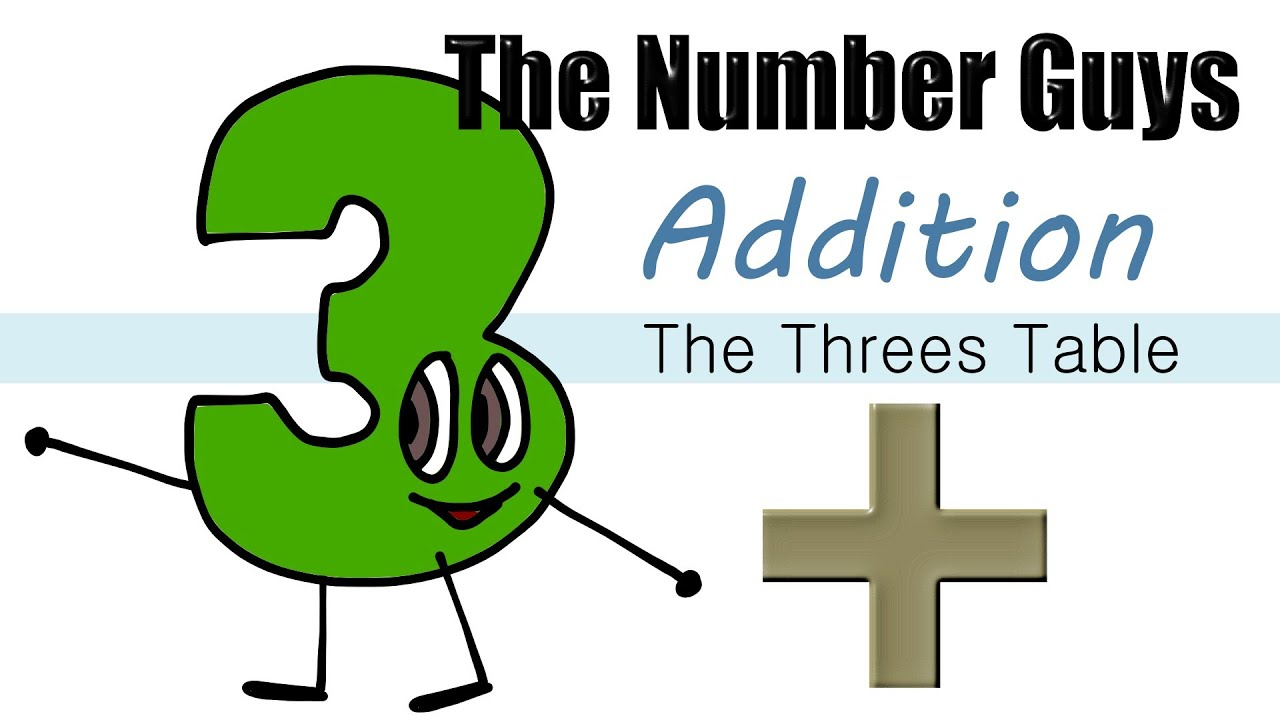 The Number Guys: Addition - The Threes Table - The Kids\' Picture ...