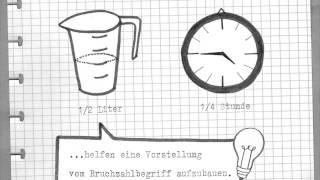 Mathematik kompakt - Was ist eine Größe?