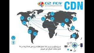 شرح لماذا تحتاج CDN لتسريع موقع الووردبريس لزيادة سرعة تحميل صفحات المواقع على الموبايل