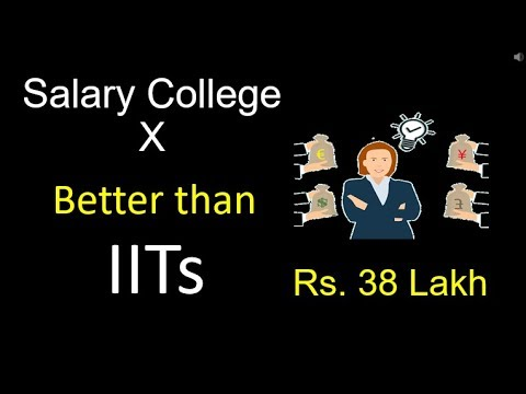 Colleges with Higher ( or equal) Salaries than IITs per month