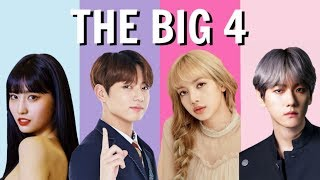 ALL CURRENT ARTISTS UNDER THE TOP 4 BEST SELLING COMPANIES | JYP, BIGHIT, YG, SM
