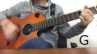 Диана Арбенина - Короны Разбор на гитаре, Аккорды