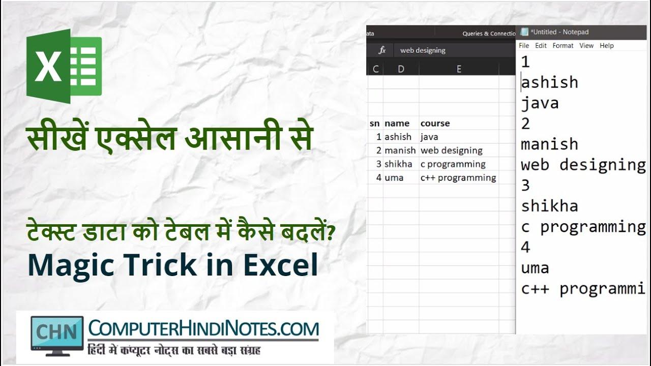 Excel Datum In Text