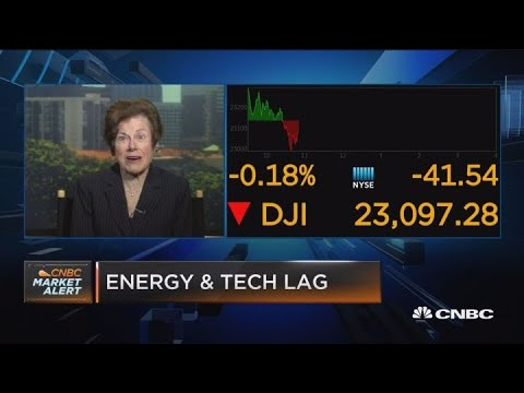 Santelli Exchange: The world economy is the greatest risk to the U.S.