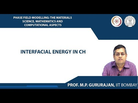 Interfacial energy in CH