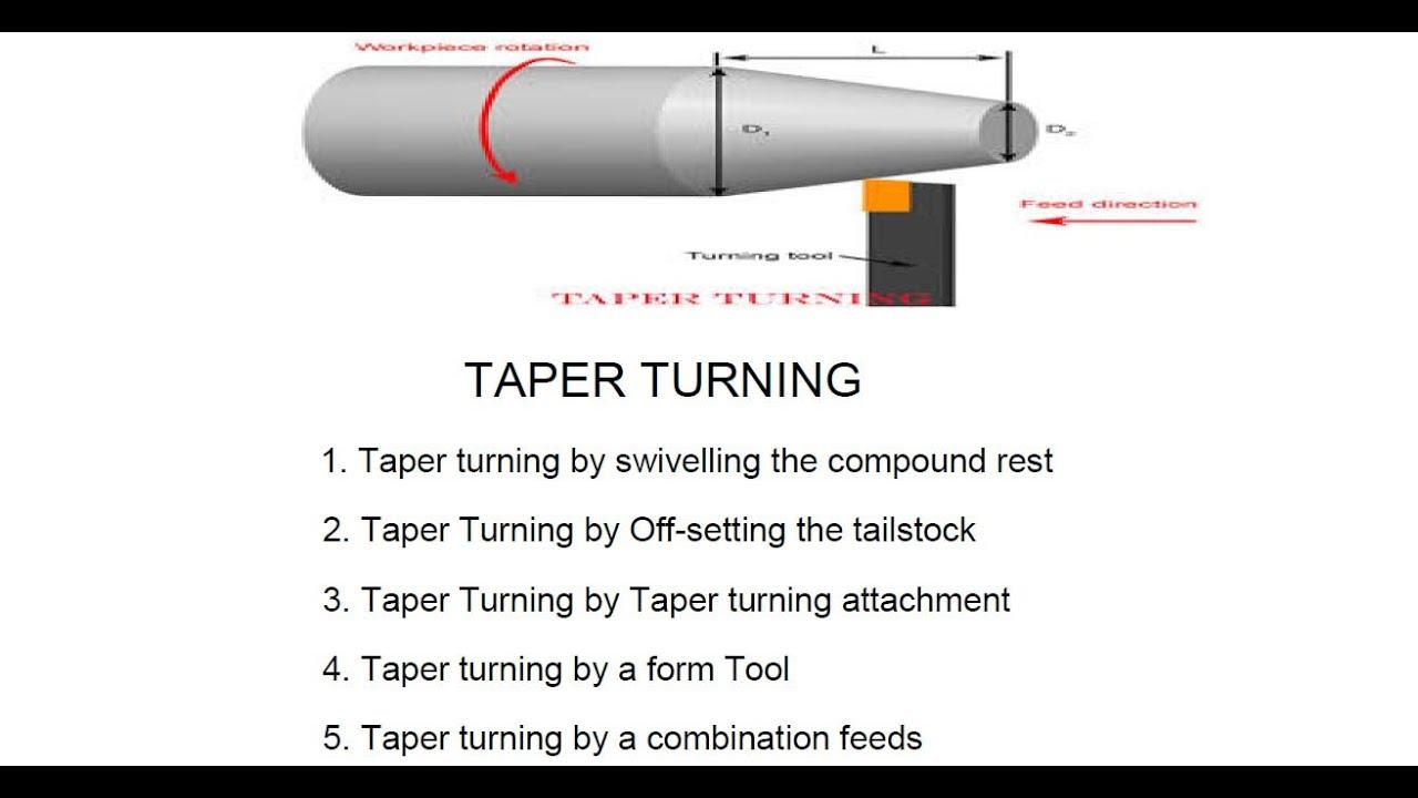 Taper Turning Methods Explained Youtube