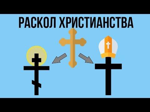 5 РАСКОЛОВ ХРИСТИАНСТВА