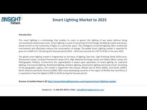Lighting Industry Global Smart Market Size, Analysis and Forecast Report 2025
