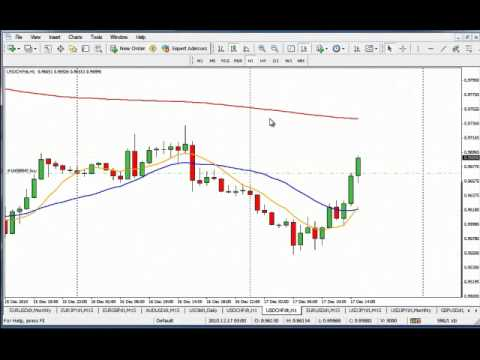 iFund Trader's Forex - Live Trades  with Chima Burey 12.17.2010