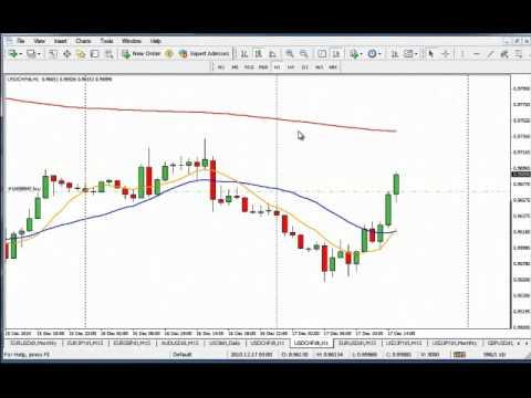 Forex live market watch