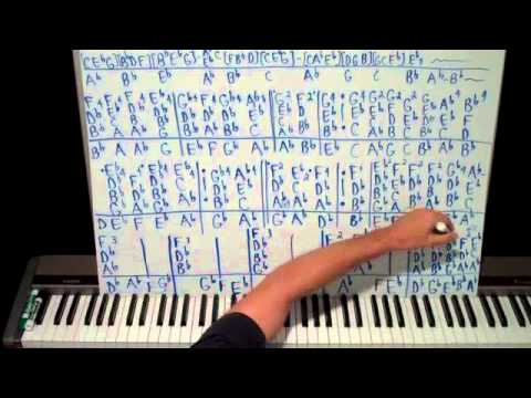 How To Play I Havent Met You Yet Michael Buble Piano Lesson