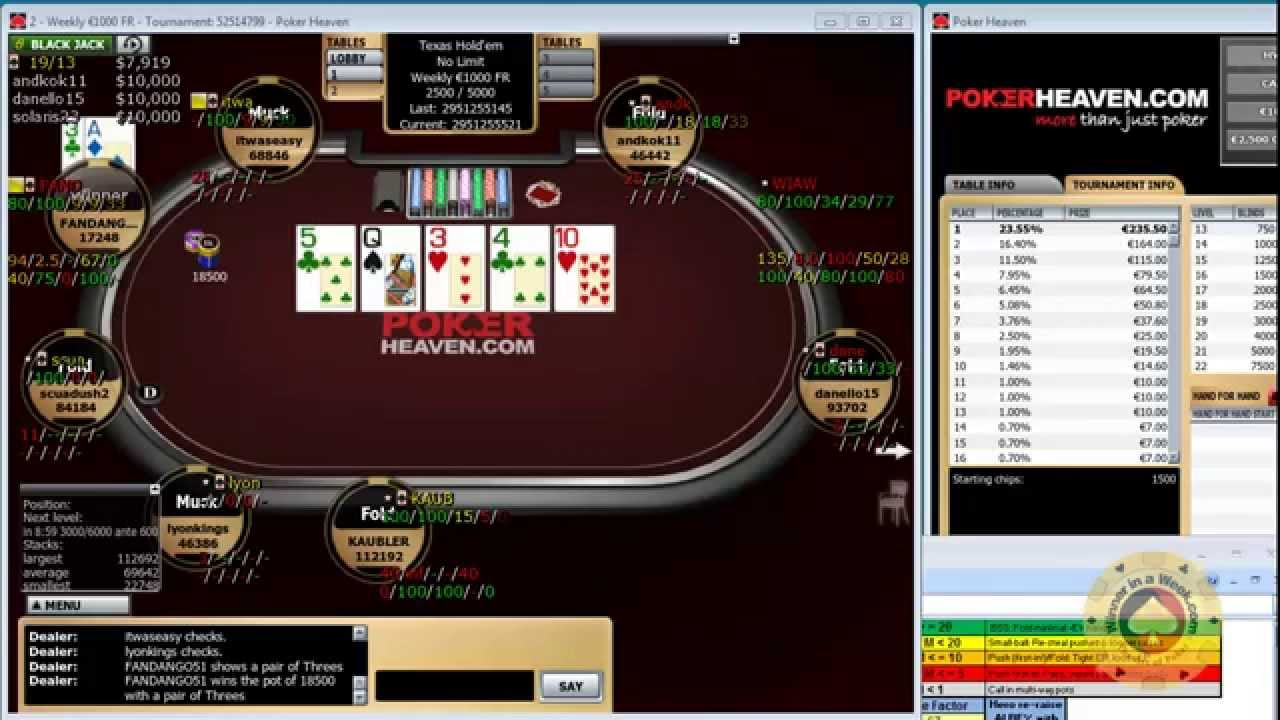 Poker tournament final table strategy